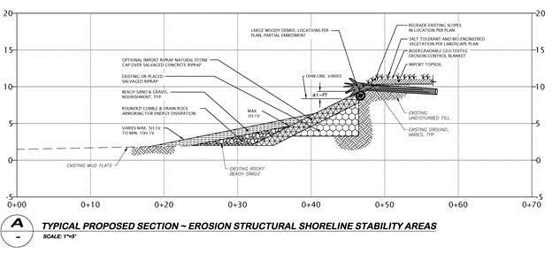 Diagram of Typical Proposed Section, Erosion Structural Shoreline Stability Areas